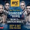 UFC DEBUTS IN EDMONTON WITH TWO THRILLING WORLD CHAMPIONSHIP FIGHTS FOR UFC 215